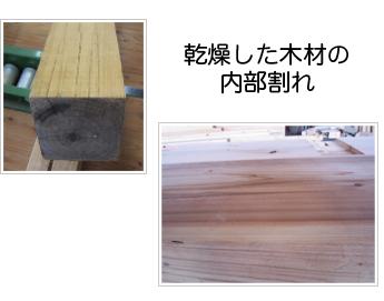 乾燥した木材の内部割れ