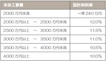 db5fcf9fc54c1a474fa21cd19c06d6e5