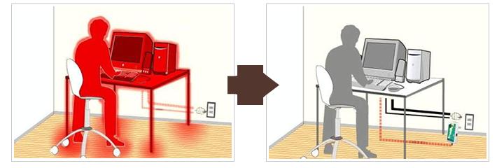 電磁波は人体に悪影響を及ぼします。